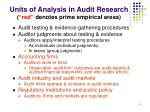 units of analysis in audit research red denotes prime empirical areas