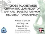 cross talk between orphan nuclear receptor shp and jak stat pathway mediated transcription