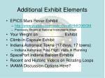 additional exhibit elements