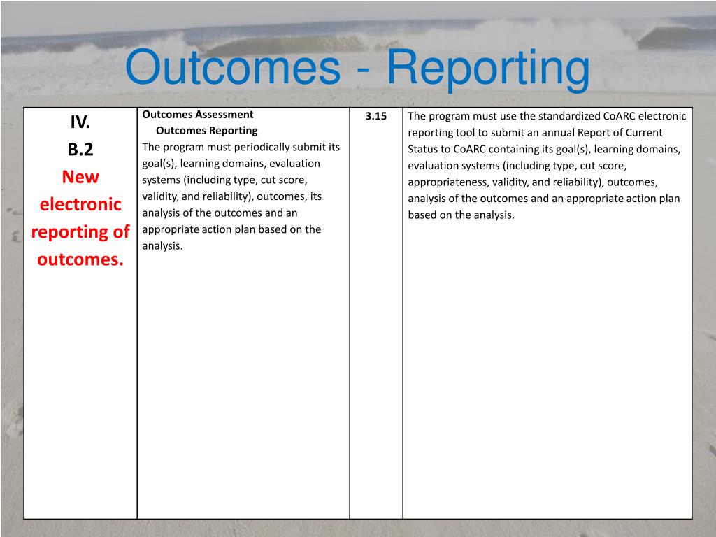 Outcomes - Reporting