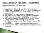 accreditation process timeframe approximately 12 months