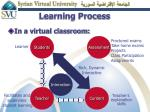 learning process6