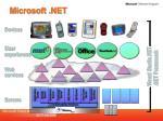 microsoft net