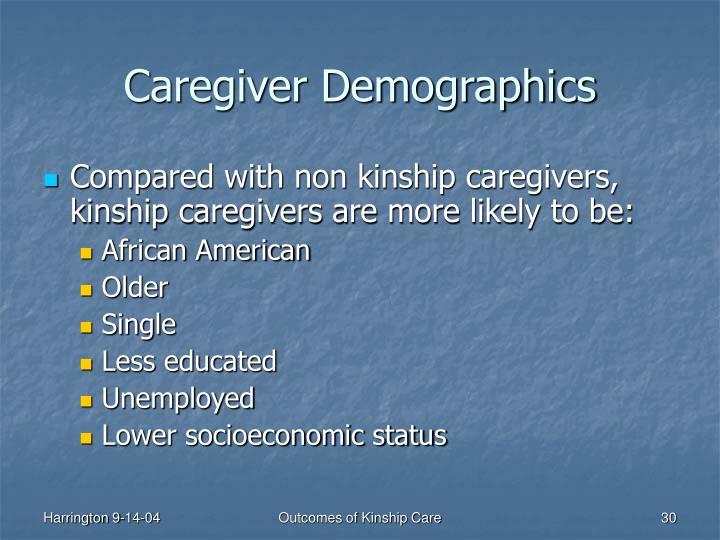 Caregiver Demographics
