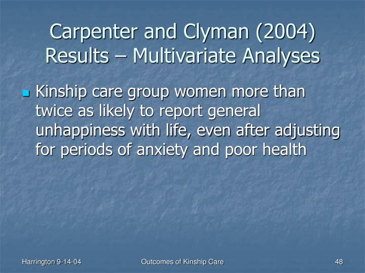 Carpenter and Clyman (2004) Results – Multivariate Analyses