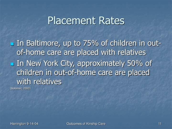 Placement Rates