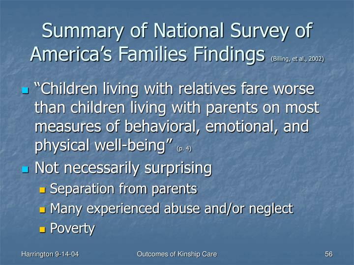 Summary of National Survey of America's Families Findings