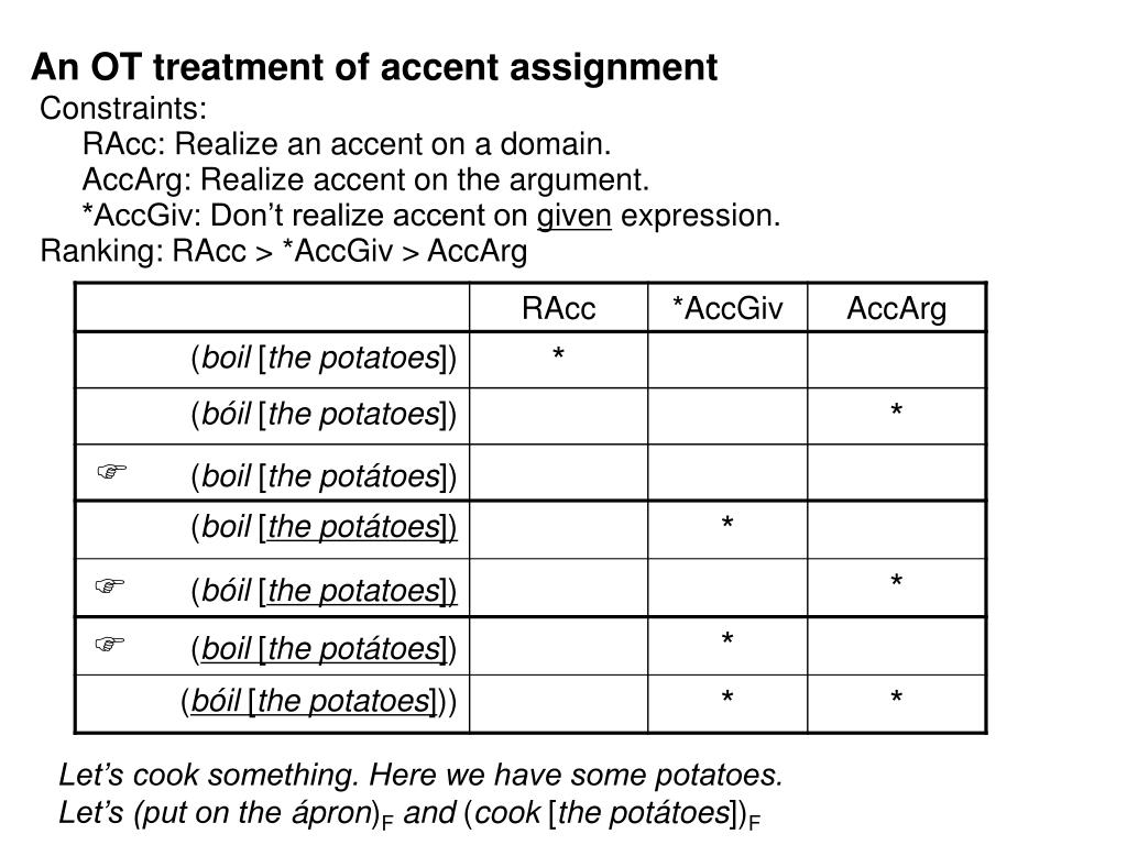 An OT treatment of accent assignment