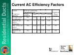 current ac efficiency factors