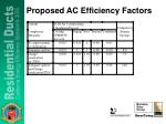 proposed ac efficiency factors
