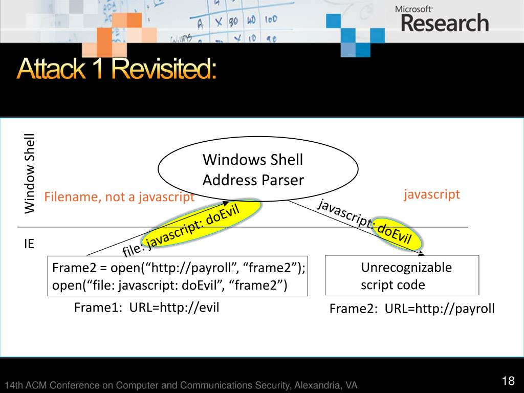 Attack 1 Revisited: