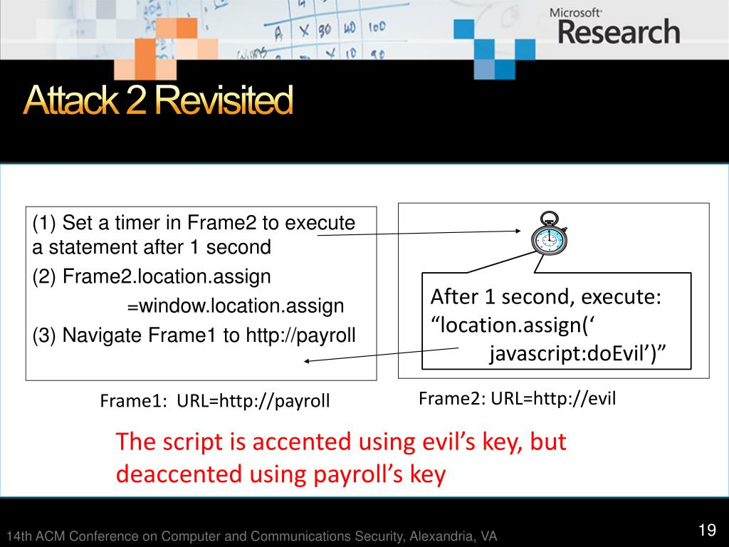 Attack 2 Revisited