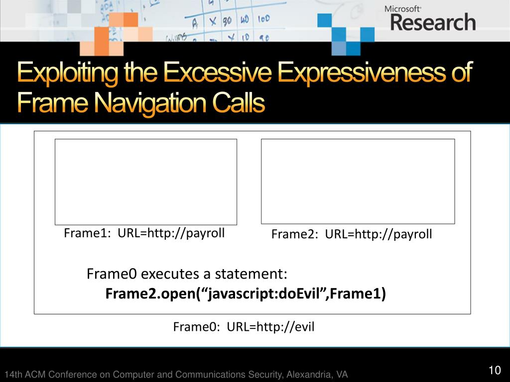 Exploiting the Excessive Expressiveness of Frame Navigation Calls