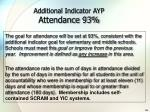 additional indicator ayp attendance 93