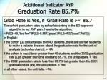 additional indicator ayp graduation rate 85 7