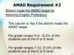amao requirement 2107