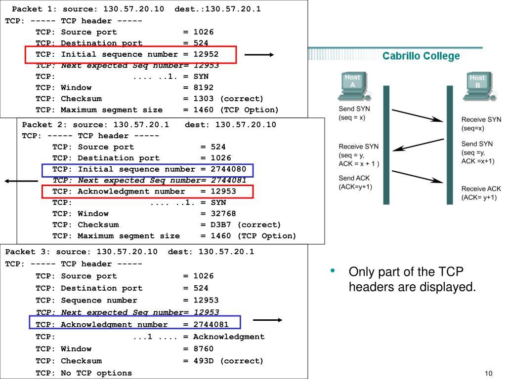 Packet 1: source: 130.57.20.10  dest.:130.57.20.1