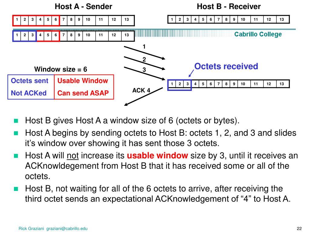 Host A - Sender