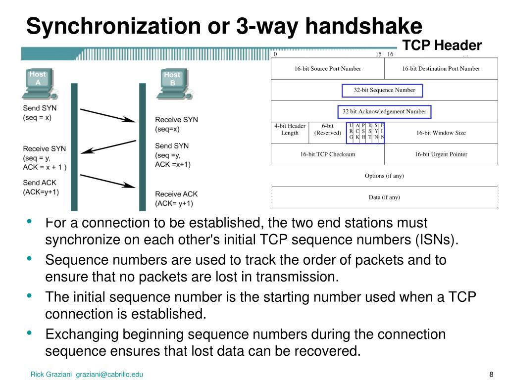 Synchronization or 3-way handshake