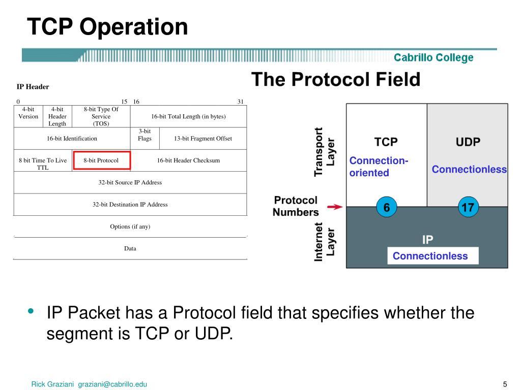 TCP Operation