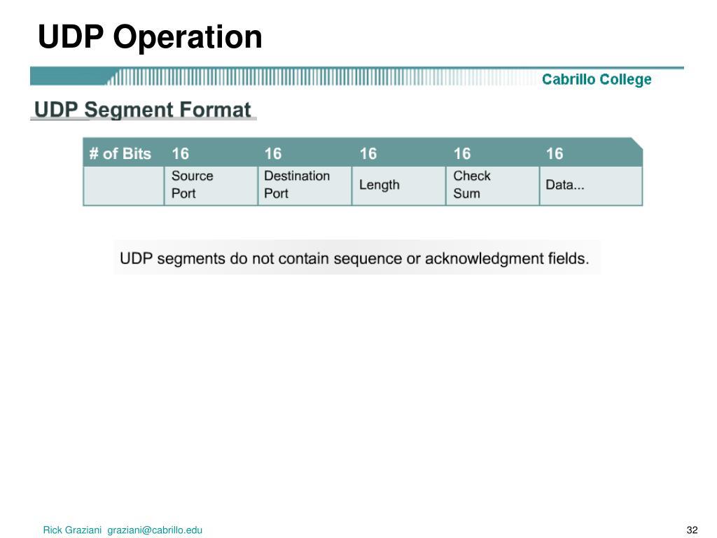 UDP Operation