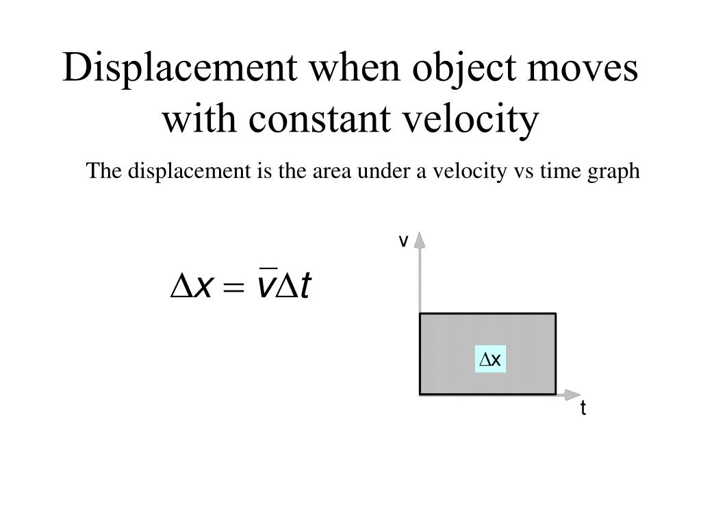Displacement when object moves with constant velocity