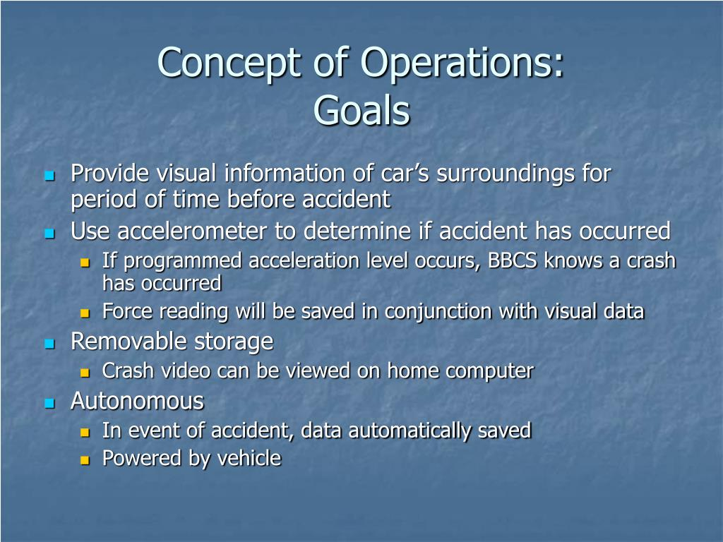 Concept of Operations:
