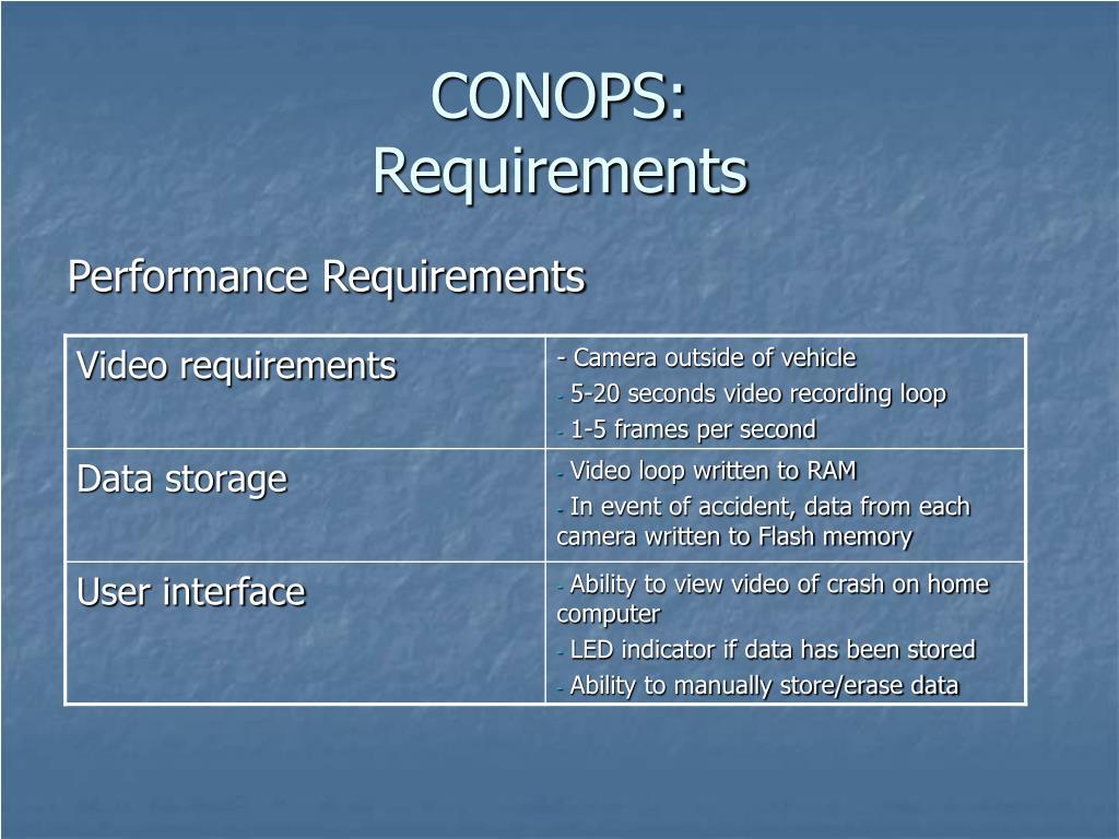 CONOPS: