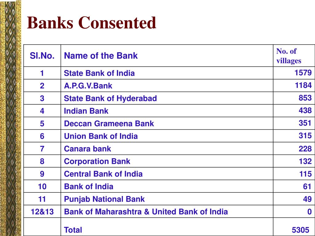 Banks Consented