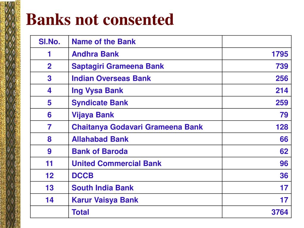 Banks not consented