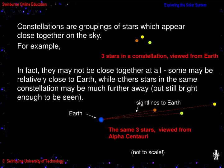 The same 3 stars,  viewed from