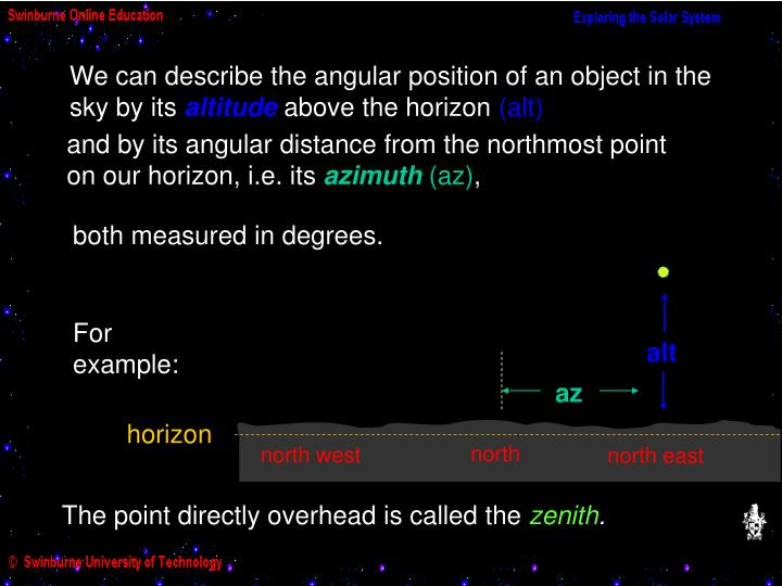 We can describe the angular position of an object in the sky by its