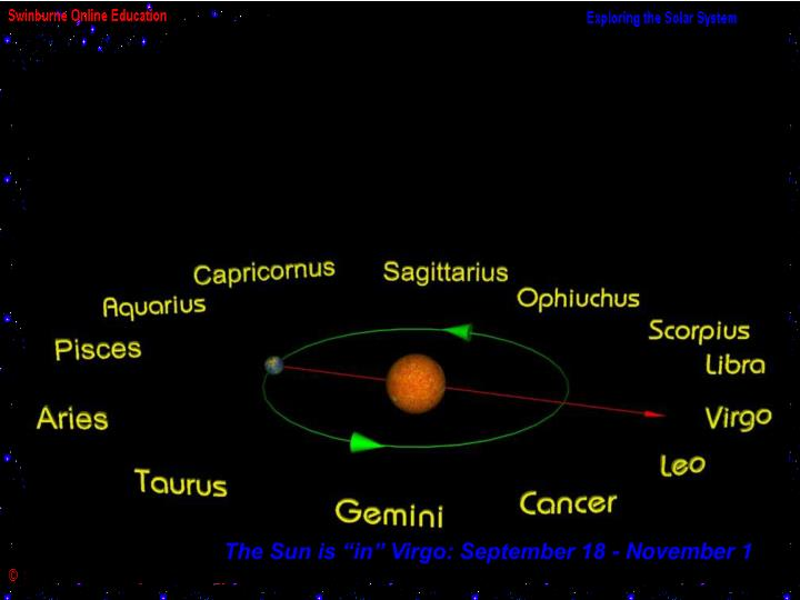 """The Sun is """"in"""" Virgo: September 18 - November 1"""