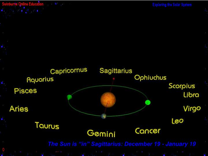 "The Sun is ""in"" Sagittarius: December 19 - January 19"