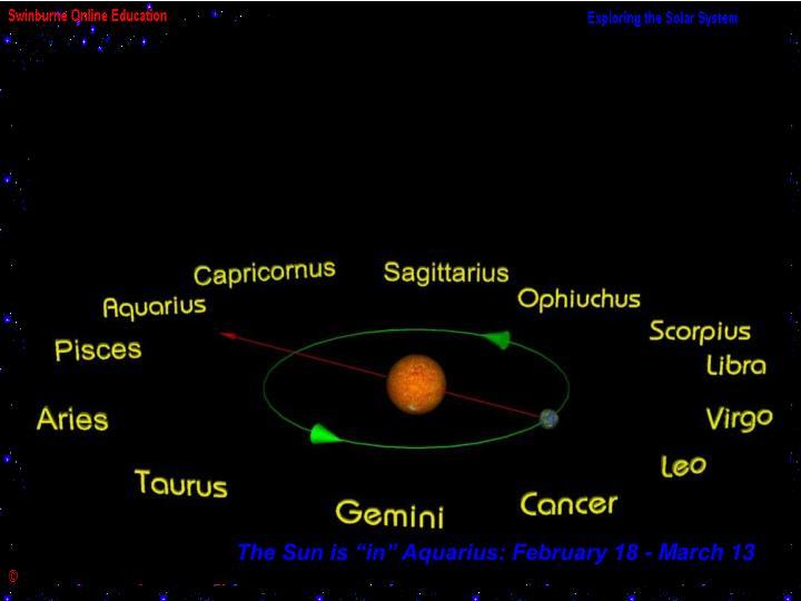 "The Sun is ""in"" Aquarius: February 18 - March 13"