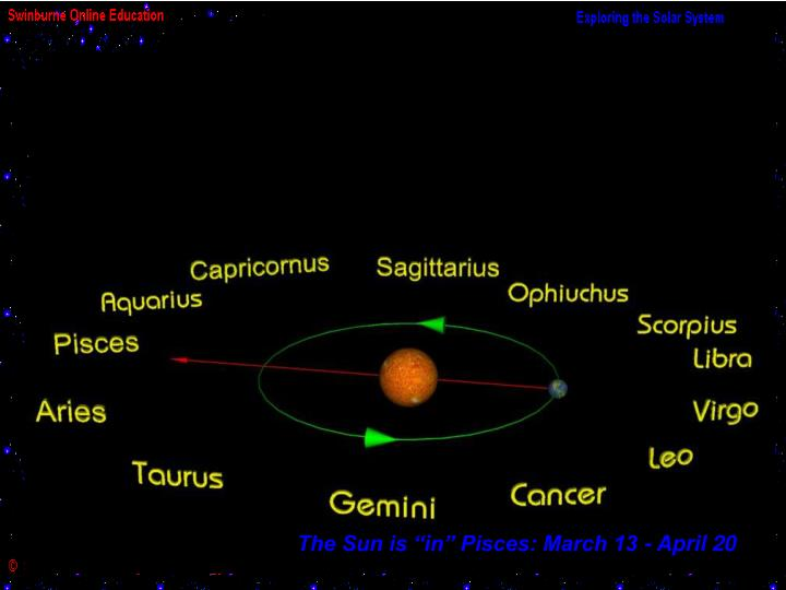 """The Sun is """"in"""" Pisces: March 13 - April 20"""