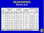 seakeeping18