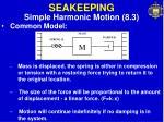 seakeeping22