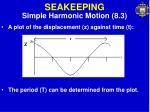 seakeeping24