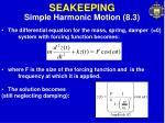 seakeeping30