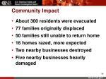 community impact14
