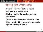 process tank overheating