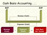 cash basis accounting37