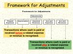framework for adjustments