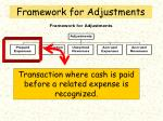 framework for adjustments44
