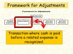 framework for adjustments48