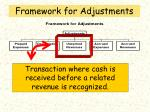 framework for adjustments56