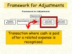 framework for adjustments62