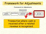 framework for adjustments67