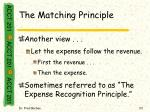 the matching principle23